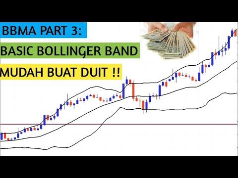 teknik-bbma-part-3---asas-bollinger-bands
