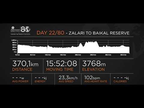 Artemis World Cycle Day 22: Zalari to Baikal Reserve