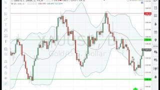 analyse forex matière première  au  24 07 17    apprendre trading