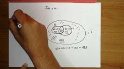 003 Esercizio Insiemi e diagrammi di Eulero-Venn