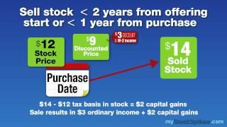 Employee stock options etrade
