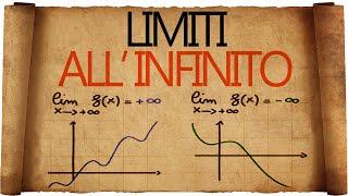Limiti di funzioni per x tendente all' infinito