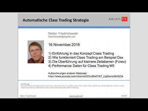AUTOMATISCHE Class Trading Strategie 20161116