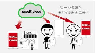 scodt cloud軽 thumbnail