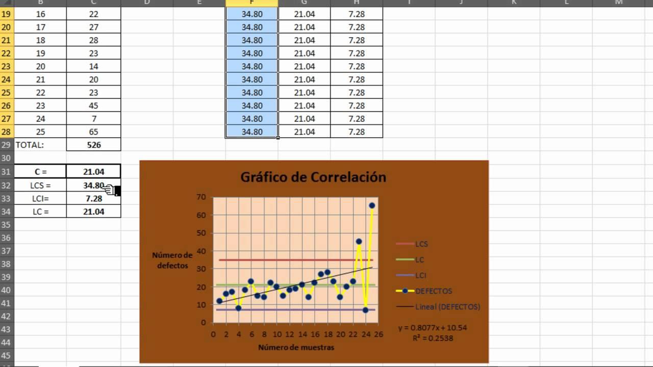 Como descargar Plantilla excel control estadistico de la calidad ...