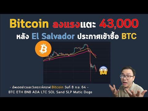 Bitcoin ลงแรงแตะ 43,000 หลัง El Salvador ประกาศเข้าซื้อ BTC l วิเคราะห์กราฟบิดคอยน์ 8 ก.ย. 64