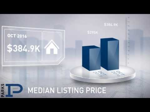 Davidson County,TN, Real Estate Market Update from PARKS,December, 2016