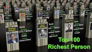 Top 100 Richest Person Comparison by Net Worth 2021