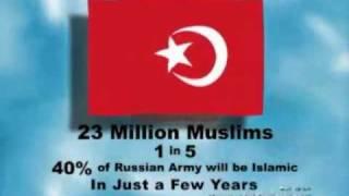 Demografia Islamica (Muslim Demographics) Español