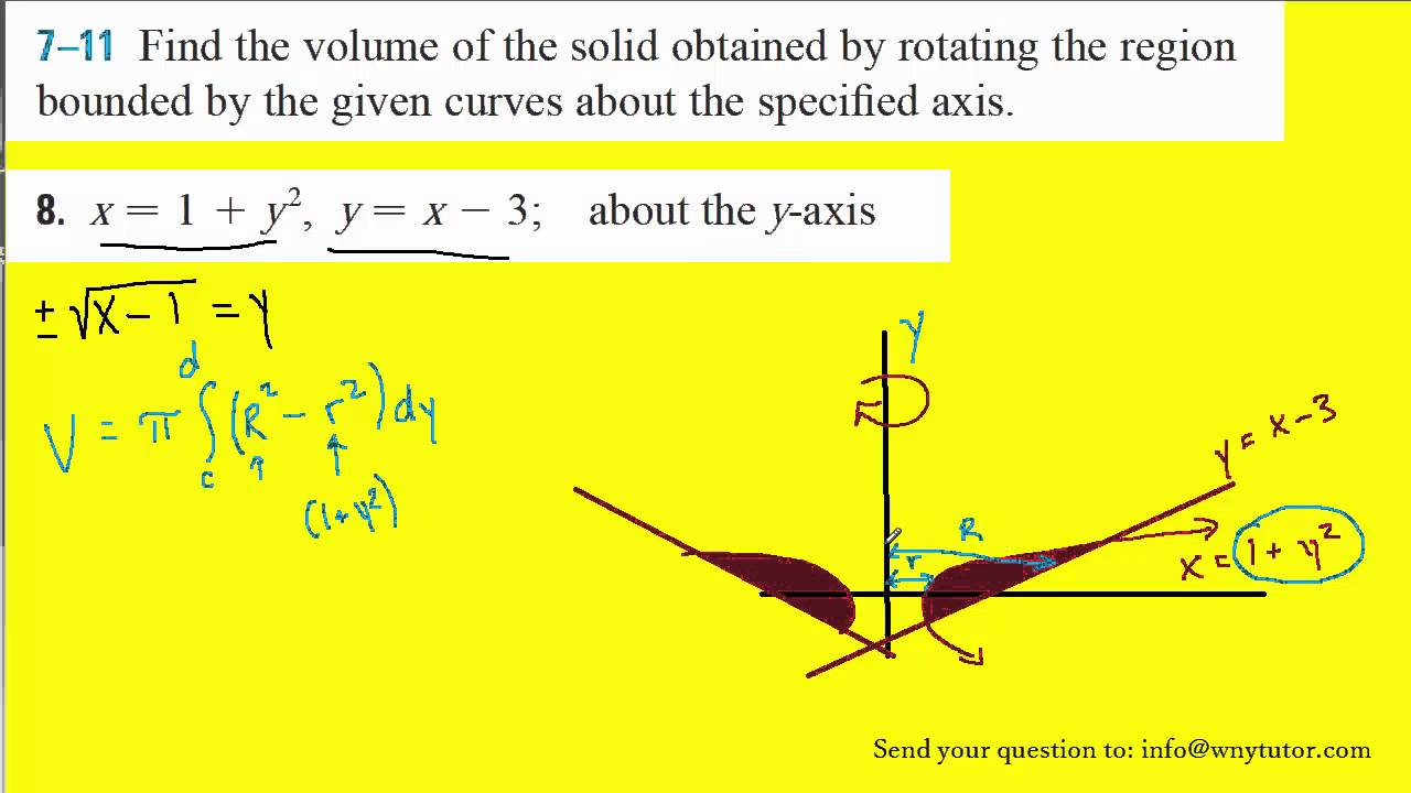 Find the volume of the solid obtained by rotating the region find the volume of the solid obtained by rotating the region bounded by the given curves about the s youtube ccuart Image collections