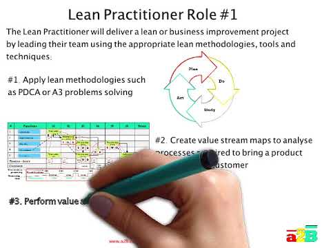 Role Of A Lean Practitioner In Less Than 2 Minutes