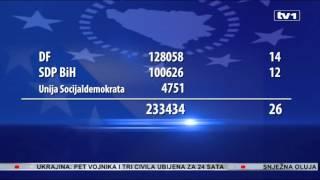 Kukić : Bez uvezivanja SDP-a i DF-a nema ljevice