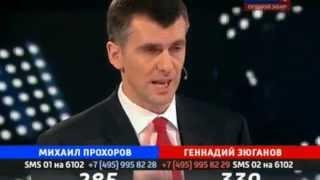 Анализ выступлений Михаила Прохорова