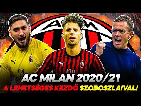 Így állhat fel a Szoboszlai Dominik fémjelezte AC Milan a 2020/21-es szezonban!
