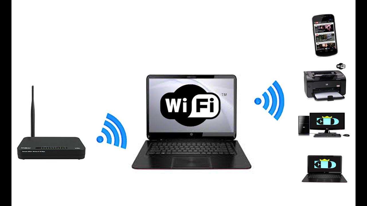 Como transformar notebook ou pc em um repetidor de sinal - Repetidor de wifi ...