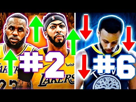 Ranking The 10 Best NBA Teams After 2019 Free Agency