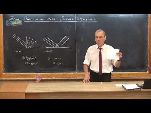 Урок 198 (осн). Отражение света. Законы отражения