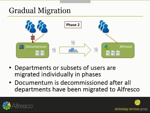 Documentum Migration to Alfresco - Best Practices