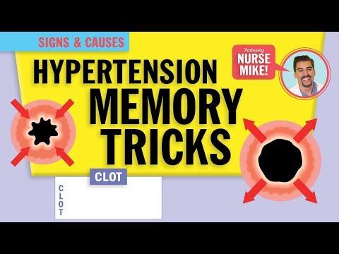 Hypertension Memory Tricks Signs, Symptoms, Causes For NCLEX