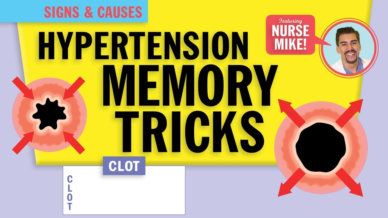 Hypertension memory tricks signs, Symptoms, Causes for NCLEX