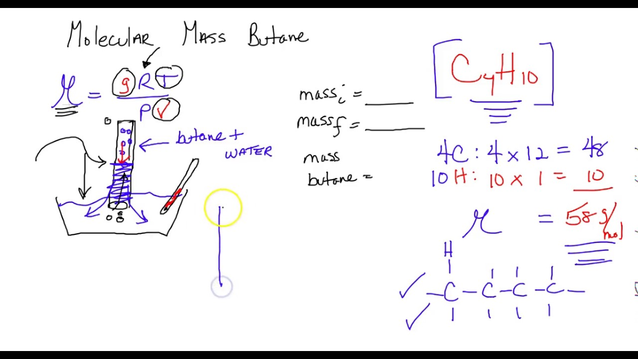 what is the molar mass of butane