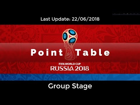 Point table of world cup 2018 || last update 22/06/18 || group stage teams standing || all groups
