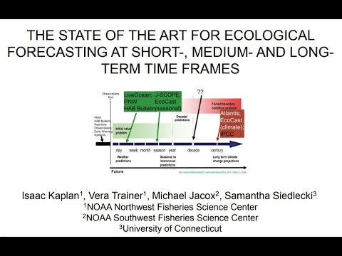 The State Of The Art For Ecological Forecasting At Short-, Medium- And Long-term Time Frames