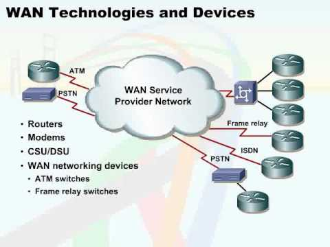 093 09 WAN Concepts 03 WAN Technologies and Devices - YouTube