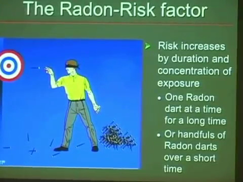 WHAT features RADON lecture