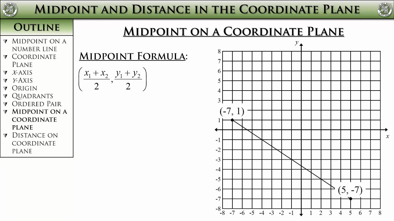 Geometry Section 1 7 Midpoint And Distance In The Coordinate Plane