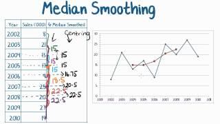 Maths Tutorial: Smoothing Time Series Data (statistics)