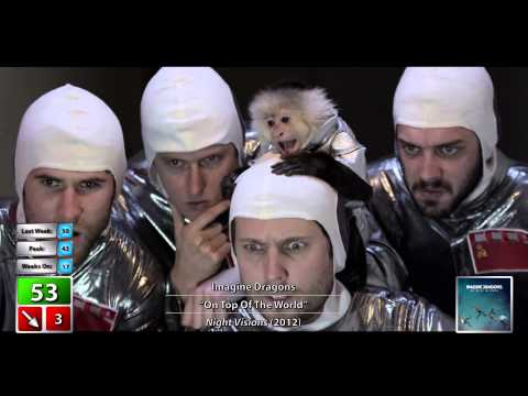 Billboard Canadian Hot 100 (05/24/2014)