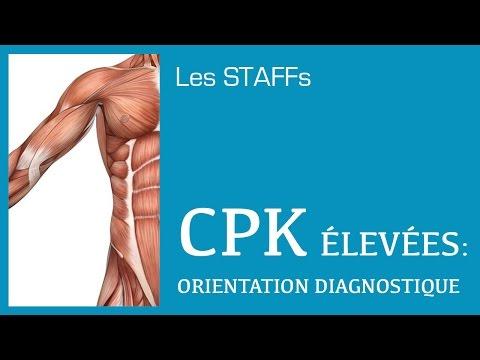 CPK élevées: Orientation diagnostique