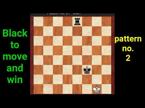 8 Basic Checkmate Patterns Of Rooks.