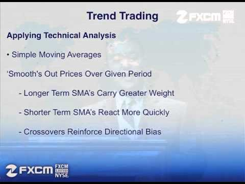 fxcm currency trading expo