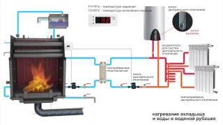 Подключение каминного вкладыша с водяной рубашкой в единую систему с газовым котлом KRATKI(, 2013-09-15T12:18:43.000Z)