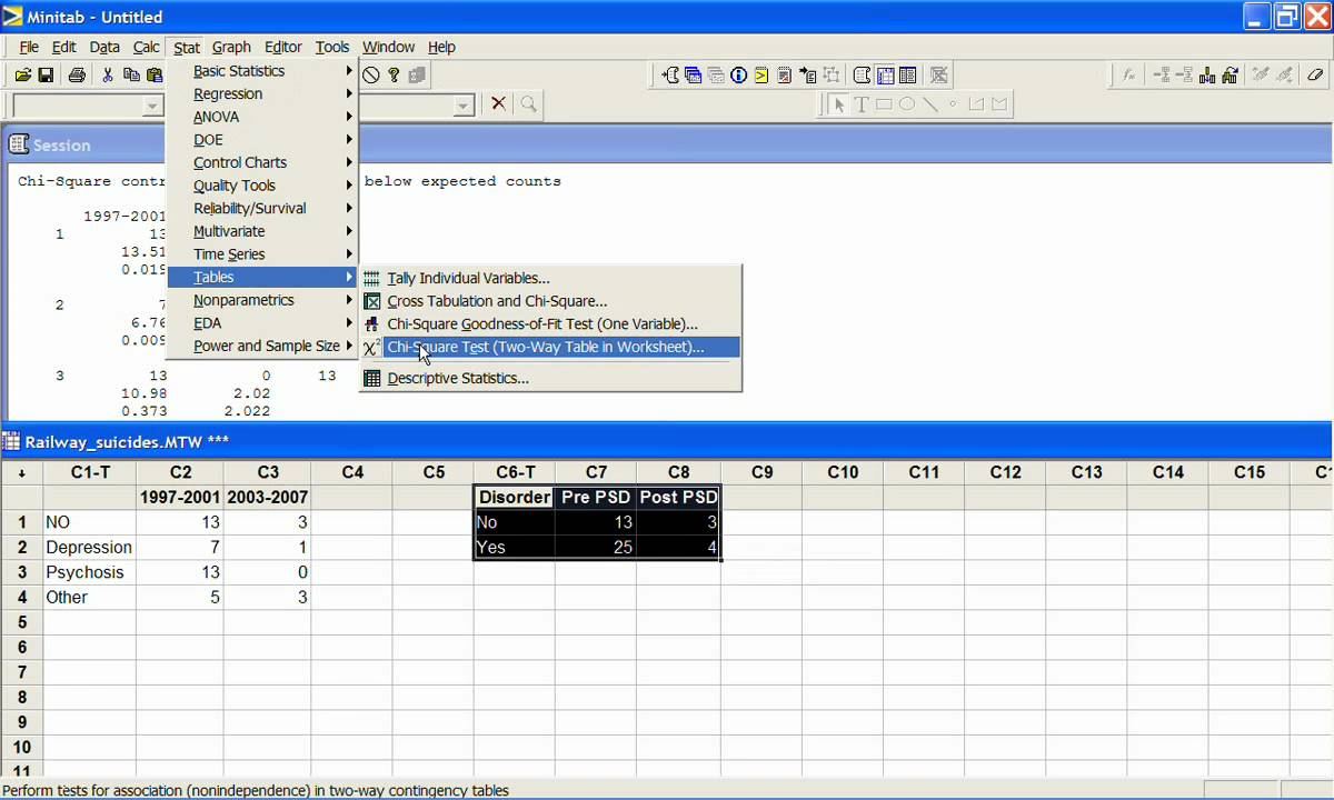 MInitab - Chi-Square analysis (two-way table in worksheet) - YouTube