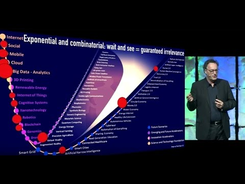 GERD LEONHARD - Digital transformation in business and society