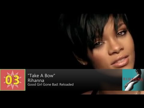 Billboard Hot 100  Top 10 Summer Songs Of 2008