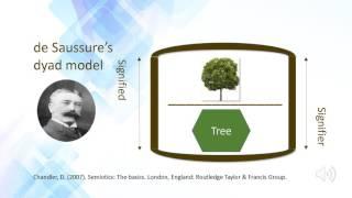 Semiotics: Theory and Application