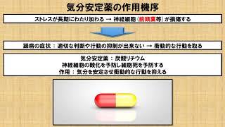 躁病の治療薬における作用及び副作用に関する知識!? ~No .85 理学療法士国家試験対策 シリーズ~