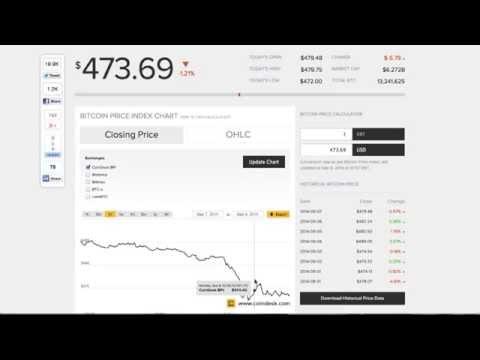 Bitcoin News ビットコインニュース #126 by BitBiteCoin.com