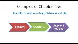 Directional video on tabbing the icd-10-cm coding manual to help with learning process.