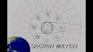 TIME!!!!!!!!!!!!! RELATIVE TO YOU ... The new ideology for the connoisseurs of time ... Sacred clock