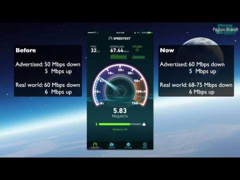 Time Warner/Spectrum 60 Mbps Internet Speed Test