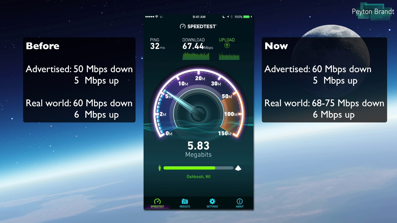 spectrum internet ultra speed
