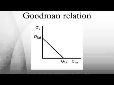 Goodman Relation Youtube
