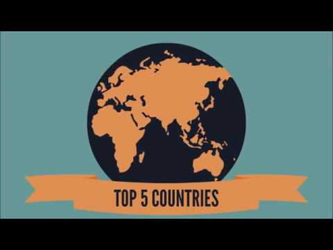 Top 5 Countries to Teach English Abroad - Travel The World & Get Paid for It