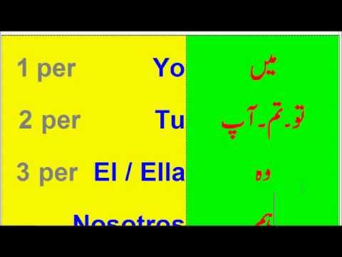 learn spanish in urdu class 7 (1st, 2nd and 3rd person)