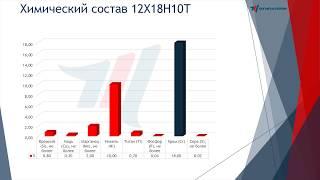 видео 12Х18Н10Т сталь нержавеющая: характеристики, свойства, применение